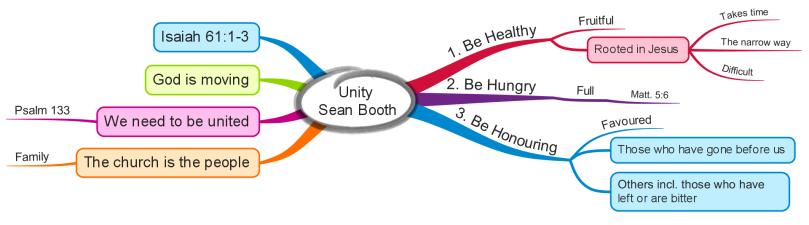 Unity Sean Booth